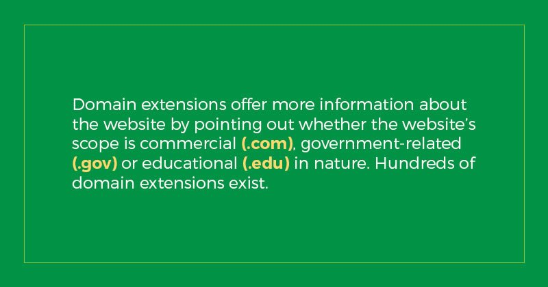 domain extention meanings